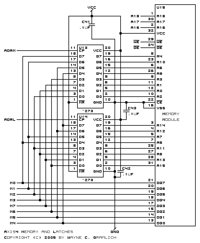 memory schematic images